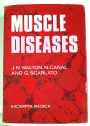 Muscle Diseases. Proceedings of an International Congress, Milan, May 1969.